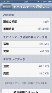 モバイルデータ通信の使用状況